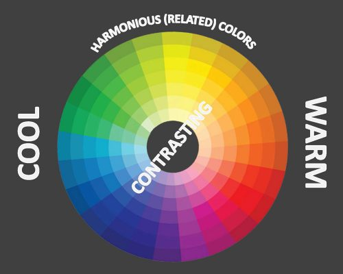 Color wheel crop_Susan Martin